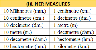 liner-Measures-system