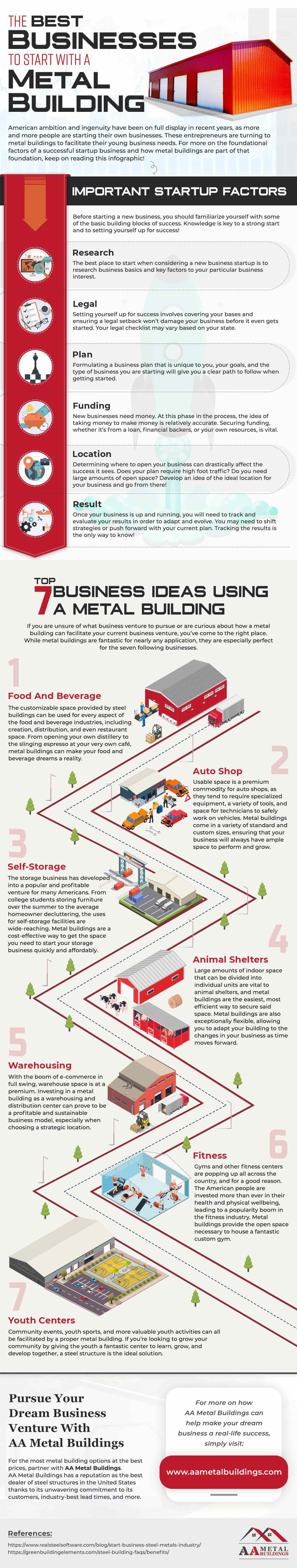 The Best Businesses to Start with a Metal Building  #infographic