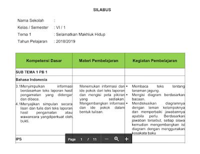 Download Silabus Kelas 6 K13 Revisi 2018 Semua Tema