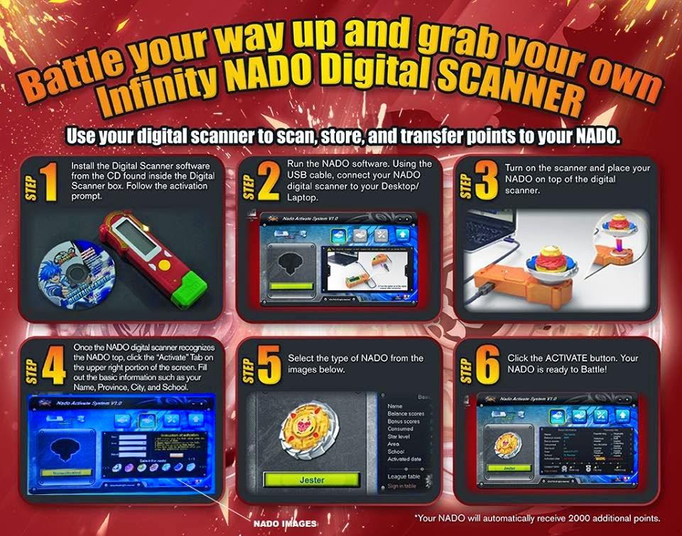 Top Craze Upgrades with Infinity Nado
