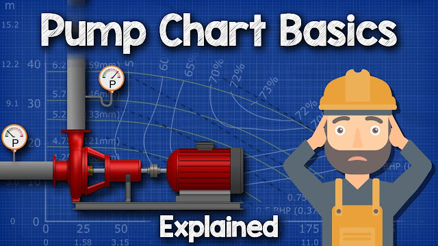 Pump Chart Basics Explained - Pump curve HVACR