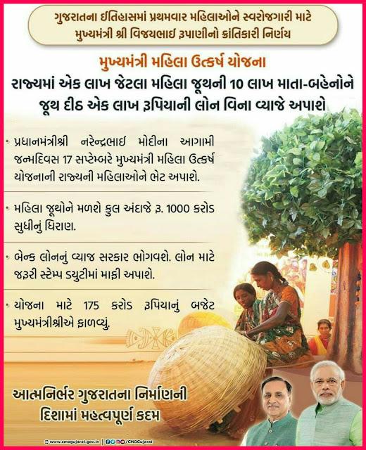 Mukhyamantri Mahila Utkarsh Yojana Gujarat