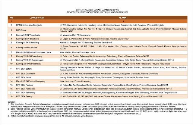 Daftar Lokasi Ujian dan Alamat Tes SKD CPNS Pemprov Bengkulu Tahun 2021