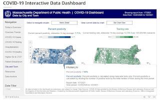 Town of Franklin (MA) COVID-19 status per new MA dashboard