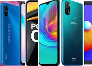 Best smartphone to buy under 8000 in India ( November 2020)