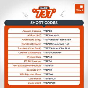 GTBank USSD Short Code