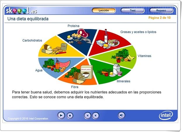 Una dieta equilibrada (Aplicación sobre hábitos alimentarios de Educación Primaria)