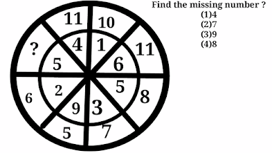 Twelve Most Interesting figures problems of Reasoning analogy part 3