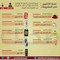 كمية الكافيين في بعض المشروبات