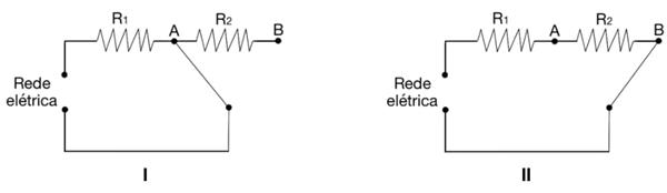 I Rede elétrica - II Rede elétrica