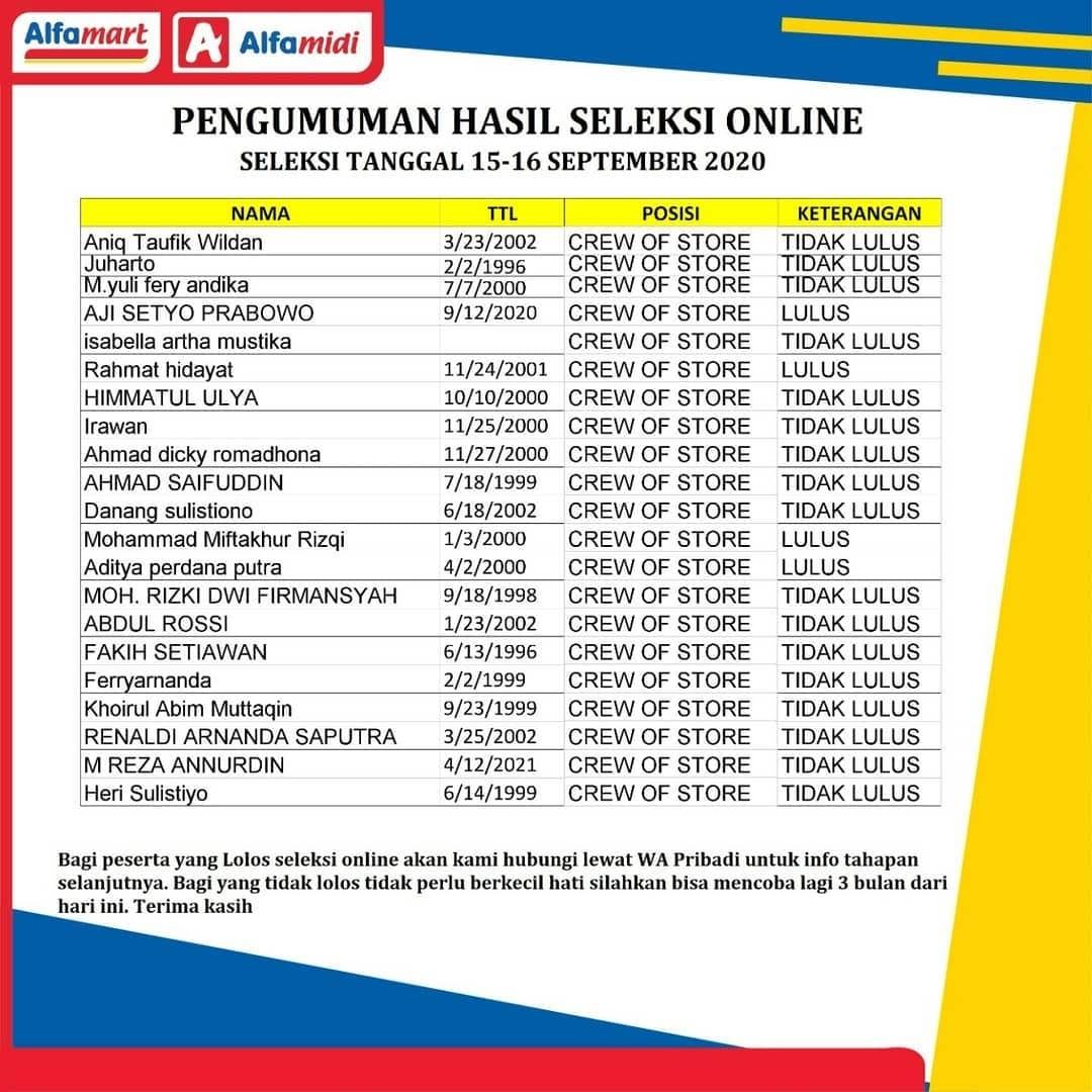 Pengumuman Seleksi Administrasi Alfamart Rembang Periode 15-16 September 2020