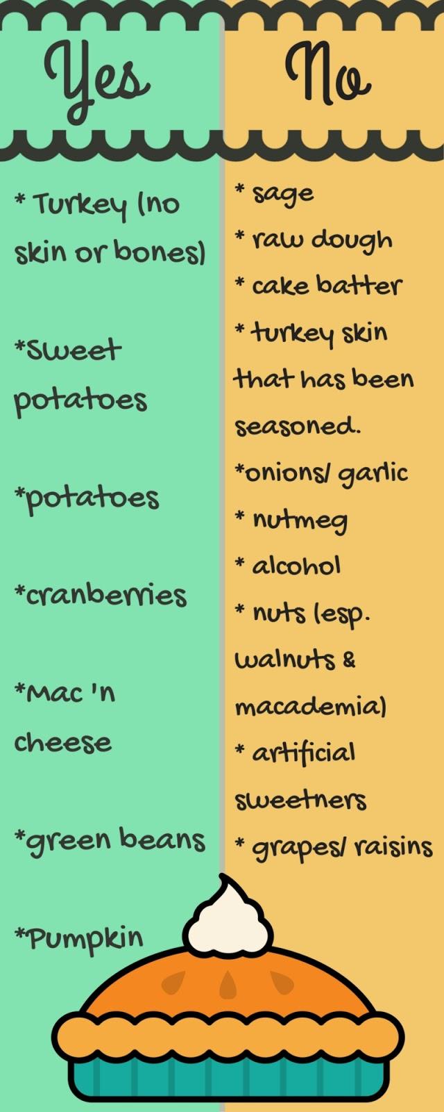 Your 1,500-Calorie, Post-Thanksgiving Detox Plan