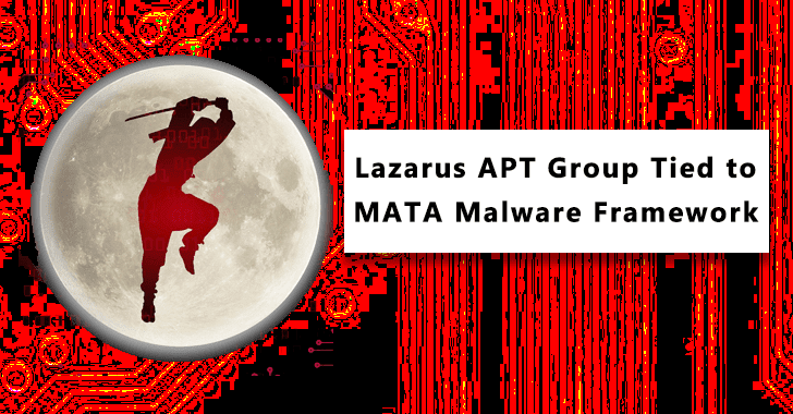 Lazarus APT Group