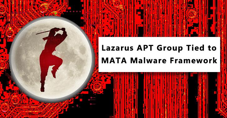 Lazarus APT Group