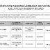 Permohonan Jawatan Kosong di Lembaga Getah Malaysia - Kelayakan SPM/Diploma/Ijazah