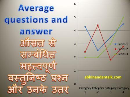 औसत से सम्बंधित महत्वपूर्ण वस्तुनिष्ठ प्रश्न और उनके उतर