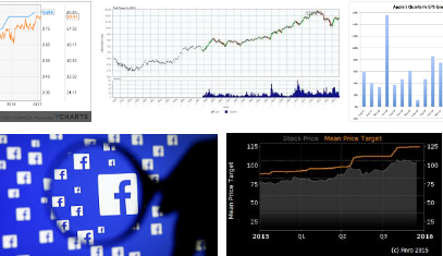 Facebook Stock History