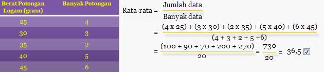 Nilai dari a b c d e 23 fungsi turun pada interval a
