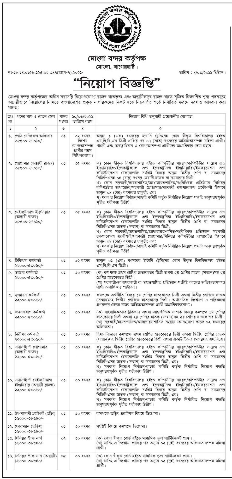 Mongla Port Authority MPA Job Circular 2021 - মোংলা সমুদ্র বন্দর কর্তৃপক্ষ নিয়োগ বিজ্ঞপ্তি ২০২১