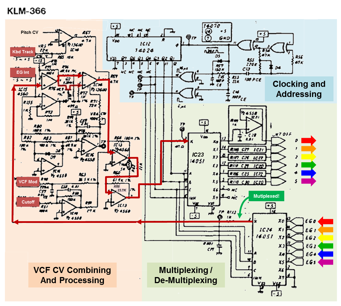 Envelope Schematic Synth Hacker Velocity Sensitivity Understanding The Multiplexing Korg Polysix Vcf Processing Circuit With Annotations