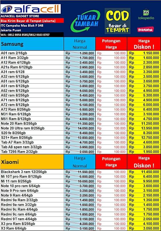 Harga Samsung Alfacell ITC Cempaka mas Jakarta