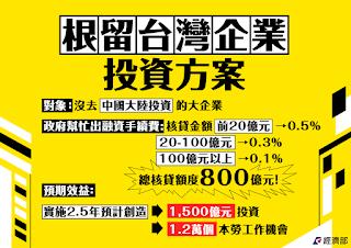 7月上路的根留台灣投資方案已有5家通過