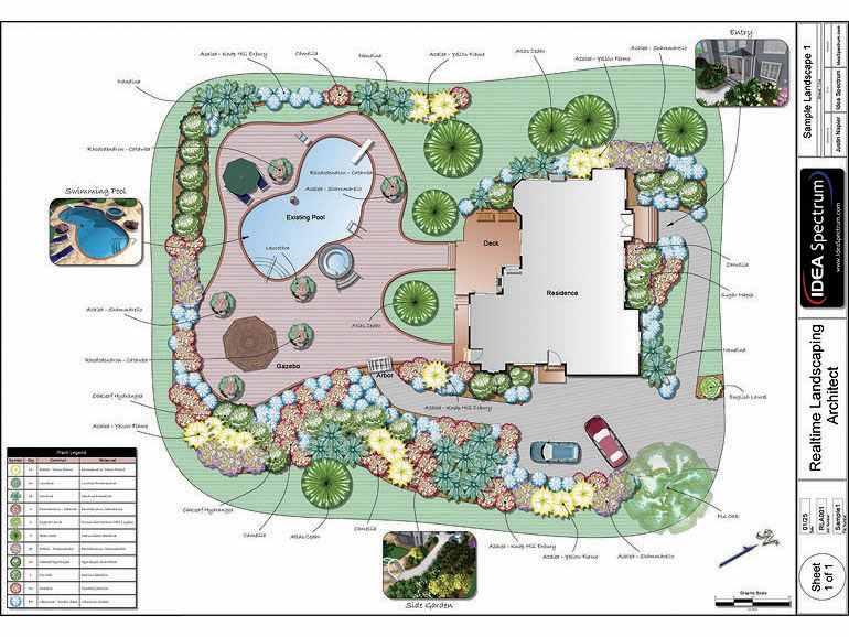 Business Ideas Small Start A Landscape Design