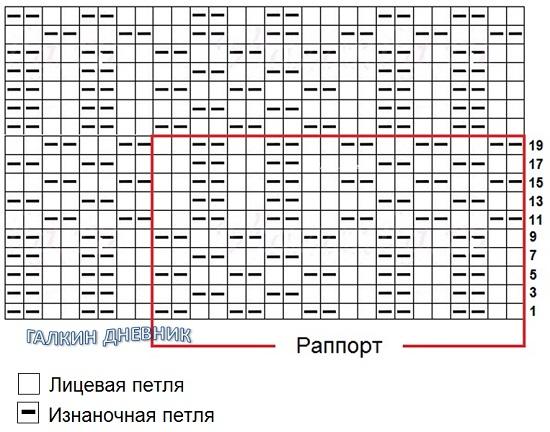 vyazanie uzorispicami relefnie uzori spicami shema i opisanie 2