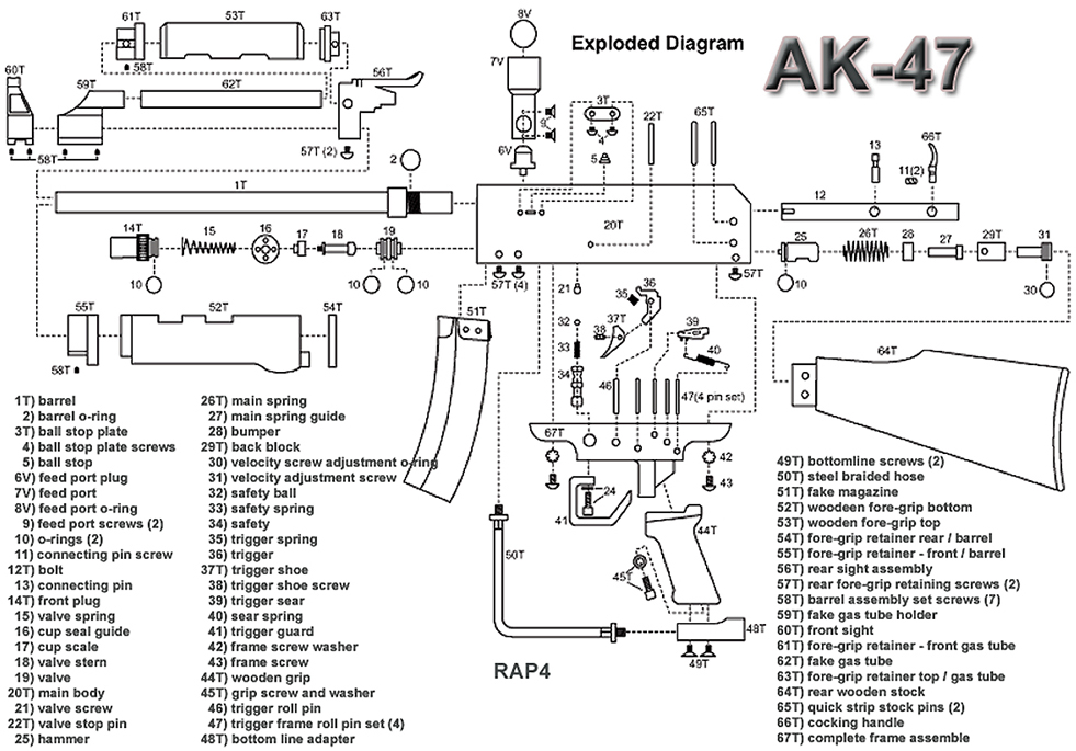 ak47 parts diagram