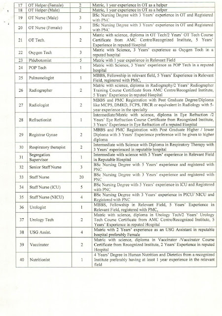 Medical Jobs 2021 in rawalpindi