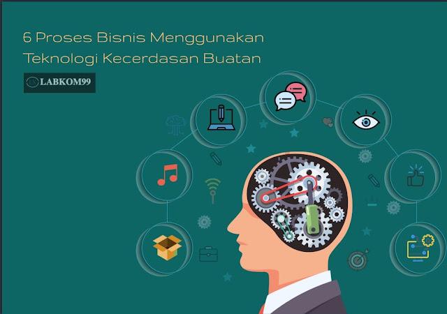 6 Proses Bisnis Menggunakan Teknologi Kecerdasan Buatan