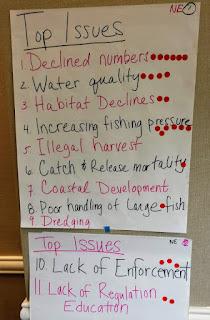 FWC Redfish Summit 3