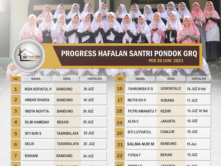 PROGRESS HAFALAN SANTRI PER 30 JUNI 2021