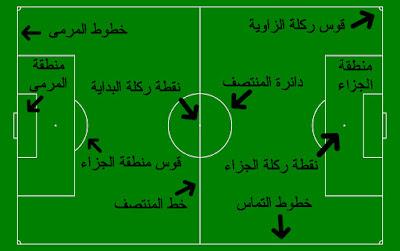 تخطيط ملعب كرة القدم