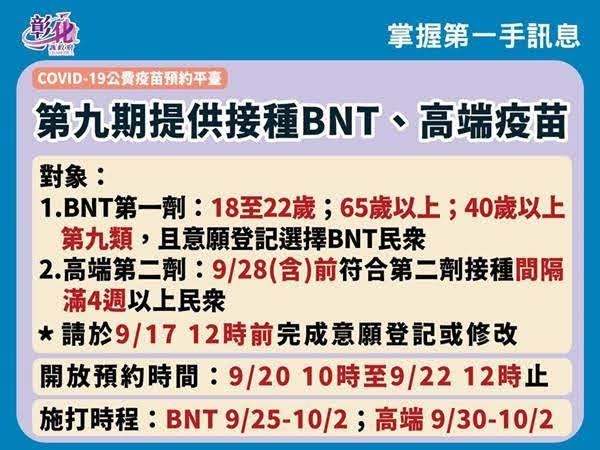 彰化疫情9/11零確診 第九期提供接種BNT、高端疫苗