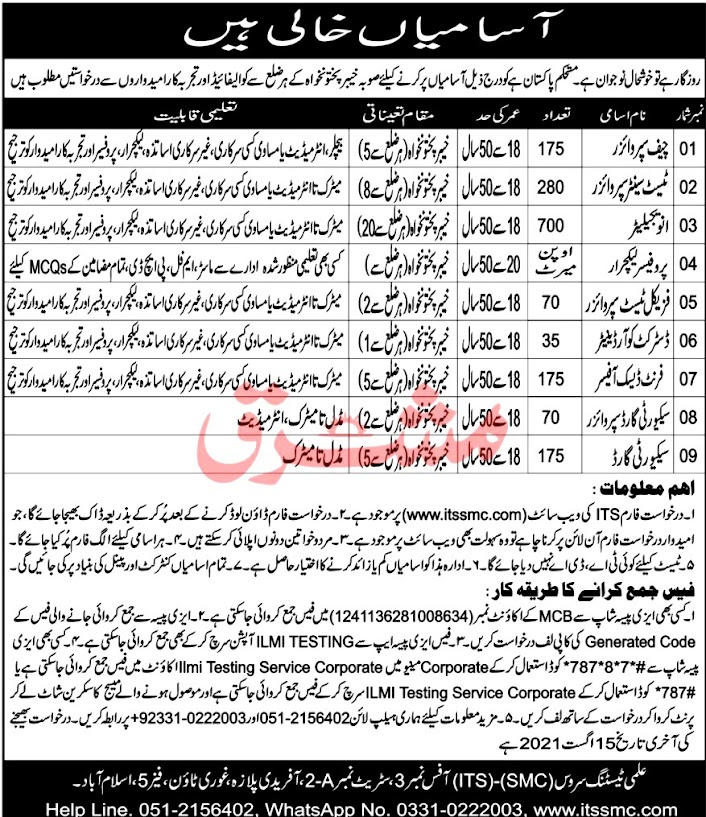 Latest Jobs in Ilmi Testing Services ITS 2021-Download Application Form