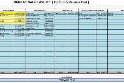 Fix Cost dan Variable Cost Sablon oleh Henricus Anugrah Tri Setiawan