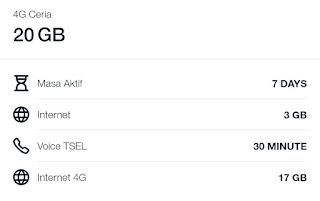 Daftar Paket 4G Ceria Telkomsel Internet Murah Kuota Besar