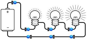 طرق توصيل الدوائر الكهربائية في السيارات