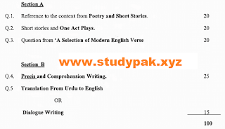 BA part 1 English paper pattern 2021