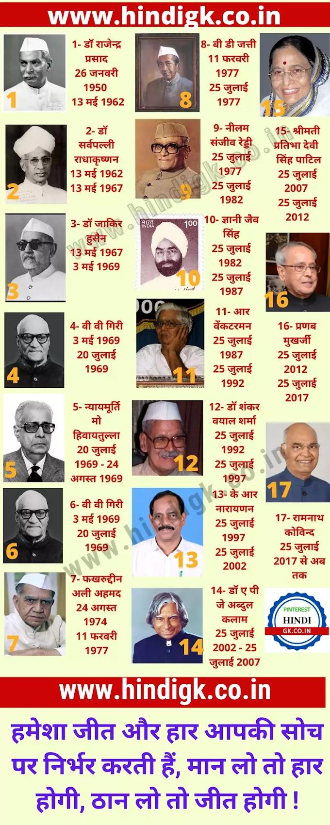 भारत के राष्ट्रपतियों की लिस्ट rashtrapati list in hindi