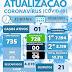 NOVO HORIZONTE : BOLETIM INFORMATIVO SOBRE O CORONAVÍRUS ( 19/08/2021)