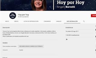 "Visitas acumuladas del canal ""Hoy por hoy"""