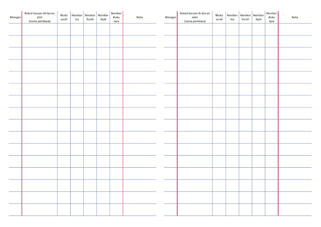 Rekod Bacaan Al Quran dan Iqra Microsoft Excel PDF