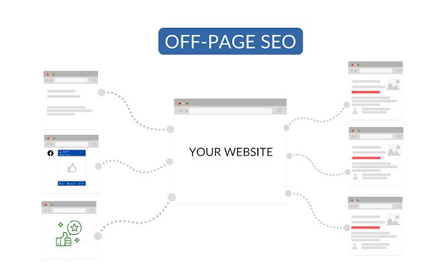 Teknik SEO Off-Page