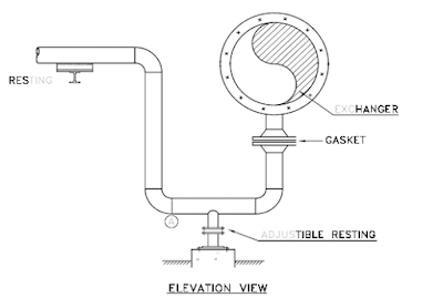 Piping Engineering : Piping Layout: Pipe Supports