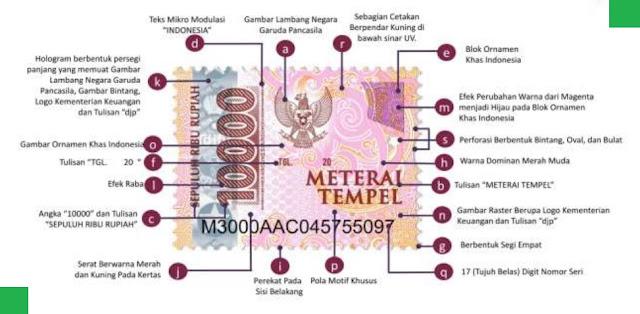 Inilah Ciri-Ciri Materai Tempel Baru 2021 dengan tarif 10000 yang baru saja dirilis oleh DJP