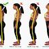 Health Benefits Of Good Posture