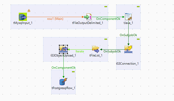 Amazon Redshift on Talend   Working with Talend on commandline