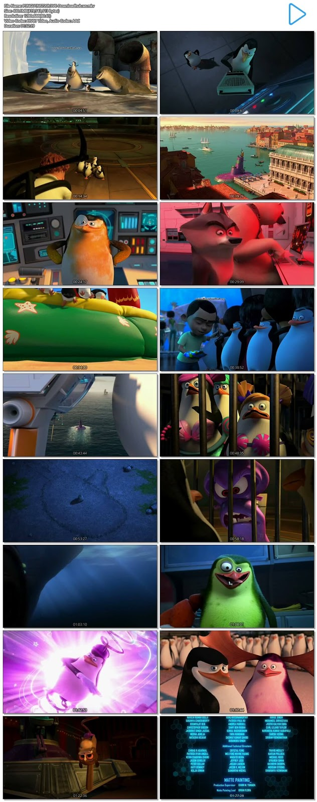 Penguins of Madagascar 2014 English 720p HEVC BRRip ESubs